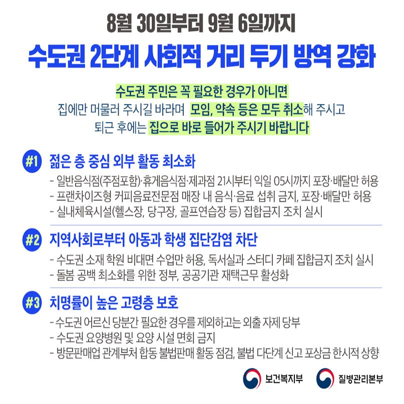 수도권 사회적 거리두기 2.5단계 방역 강화
